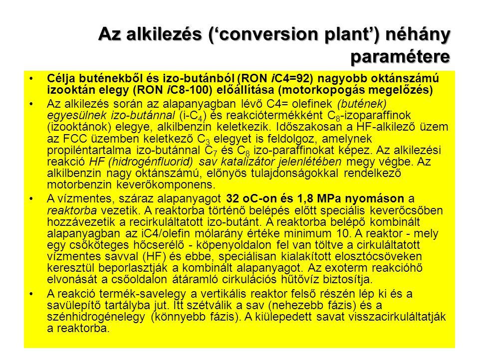 Az alkilezés ('conversion plant') néhány paramétere Célja buténekből és izo-butánból (RON iC4=92) nagyobb oktánszámú izooktán elegy (RON iC8-100) előá
