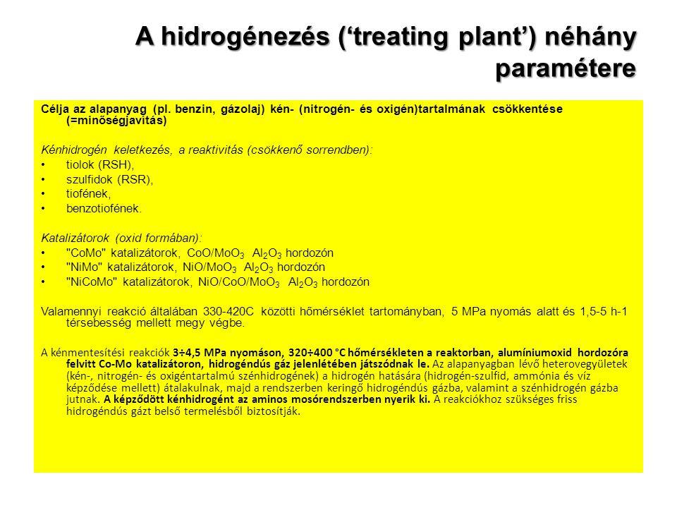 A hidrogénezés ('treating plant') néhány paramétere Célja az alapanyag (pl. benzin, gázolaj) kén- (nitrogén- és oxigén)tartalmának csökkentése (=minős