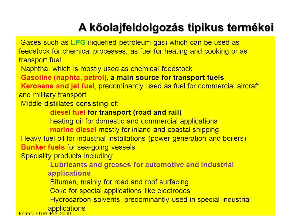 A kőolajfeldolgozás tipikus termékei Gases such as LPG (liquefied petroleum gas) which can be used as feedstock for chemical processes, as fuel for heating and cooking or as transport fuel.