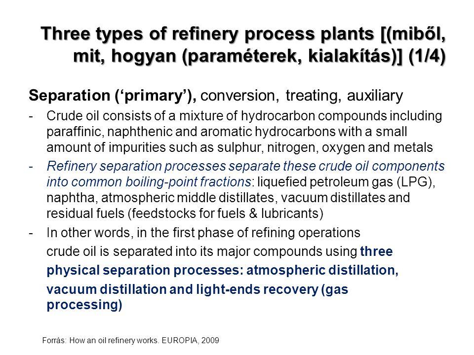 A hidrogénezés ('treating plant') néhány paramétere Célja az alapanyag (pl.