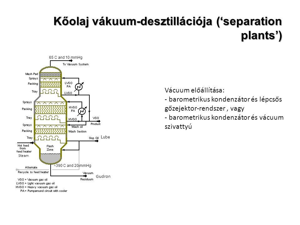 Kőolaj vákuum-desztillációja ('separation plants') 65 C and 10 mmHg ~390 C and 20 mmHg Lube Vácuum előállítása: - barometrikus kondenzátor és lépcsős