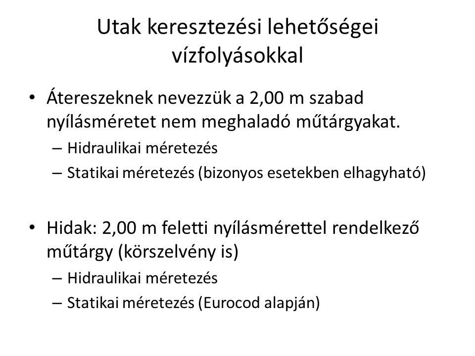Előírások Hidraulikai MSZ 11447-79 Hidak és átereszek hidraulikai számítása 147/2010.