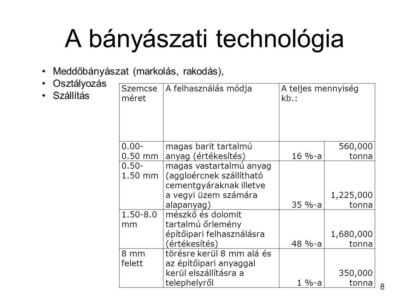 A bányászati technológia Szemcse méret A felhasználás módjaA teljes mennyiség kb.: 0.00- 0.50 mm magas barit tartalmú anyag (értékesítés) 16 %-a 560,0