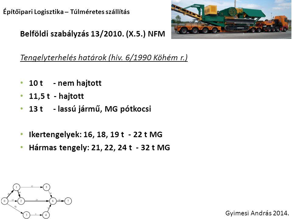 Építőipari Logisztika – Túlméretes szállítás Gyimesi András 2014. Belföldi szabályzás 13/2010. (X.5.) NFM Tengelyterhelés határok (hiv. 6/1990 Köhém r