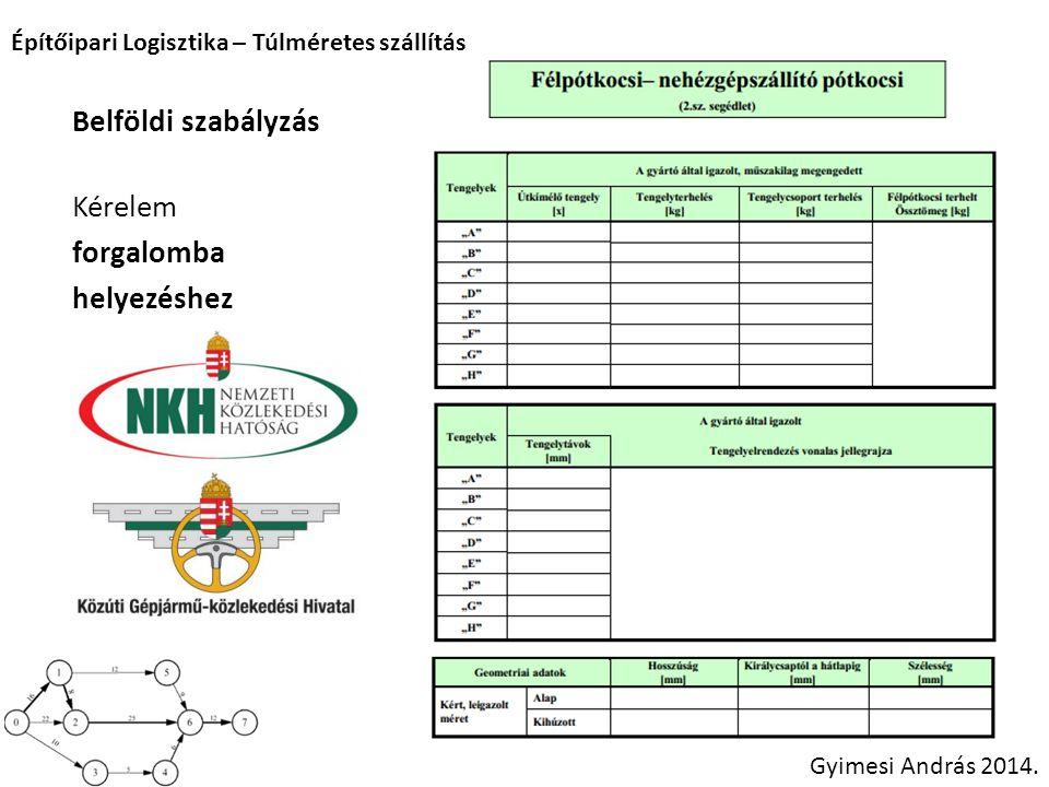 Építőipari Logisztika – Túlméretes szállítás Gyimesi András 2014. Belföldi szabályzás Kérelem forgalomba helyezéshez