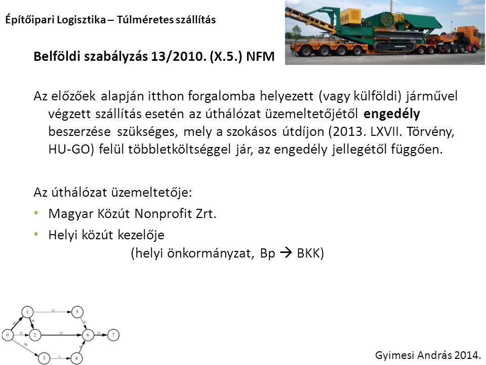 Építőipari Logisztika – Túlméretes szállítás Gyimesi András 2014. Belföldi szabályzás 13/2010. (X.5.) NFM Az előzőek alapján itthon forgalomba helyeze