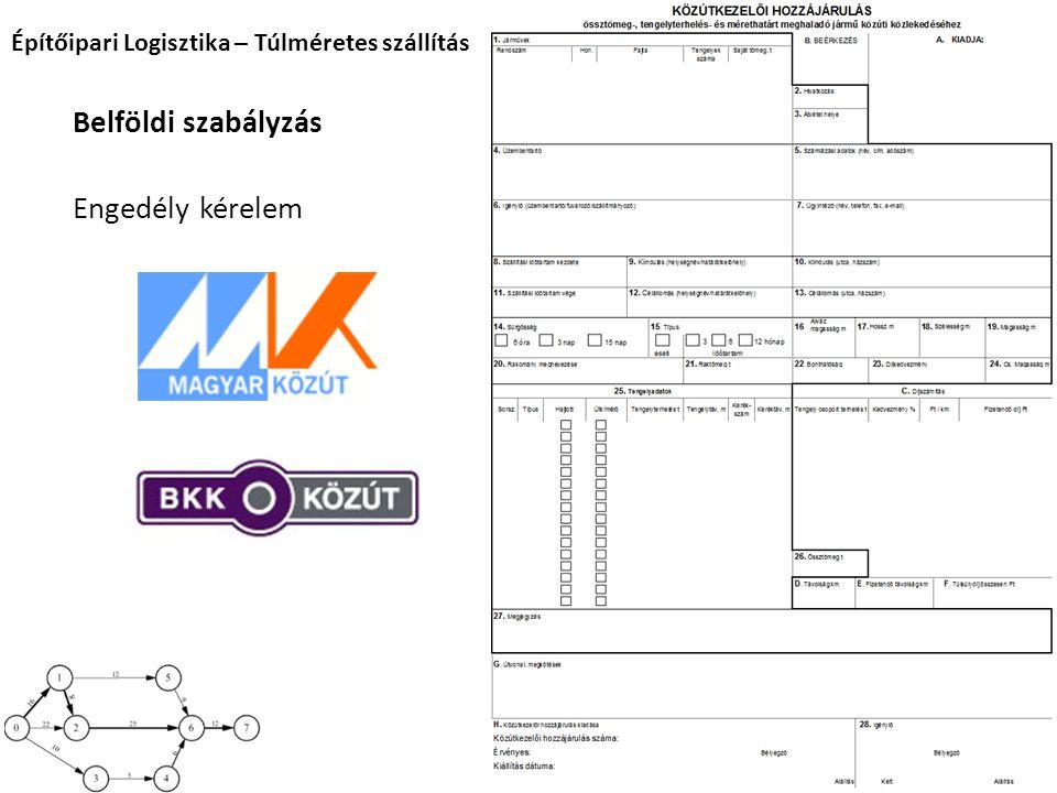 Építőipari Logisztika – Túlméretes szállítás Gyimesi András 2014. Belföldi szabályzás Engedély kérelem