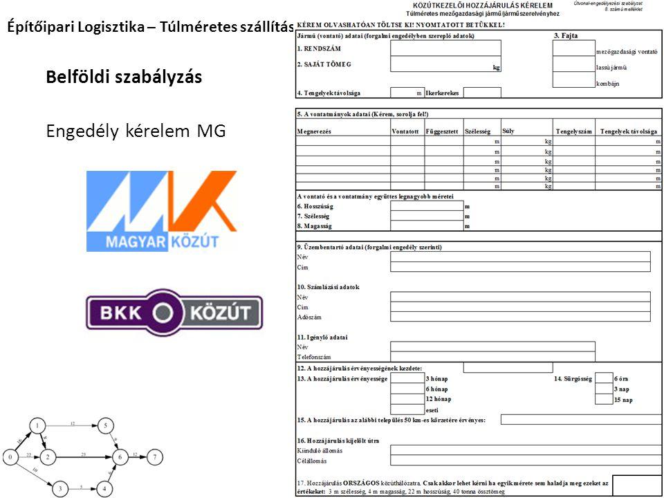 Építőipari Logisztika – Túlméretes szállítás Gyimesi András 2014. Belföldi szabályzás Engedély kérelem MG