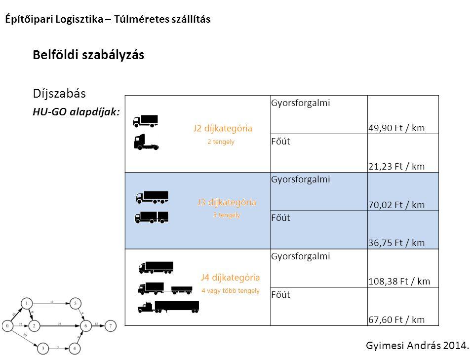 Építőipari Logisztika – Túlméretes szállítás Gyimesi András 2014. Belföldi szabályzás Díjszabás HU-GO alapdíjak: Gyorsforgalmi 49,90 Ft / km Főút 21,2
