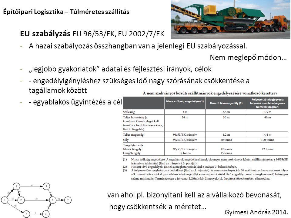 Építőipari Logisztika – Túlméretes szállítás Gyimesi András 2014. EU szabályzás EU 96/53/EK, EU 2002/7/EK -A hazai szabályozás összhangban van a jelen