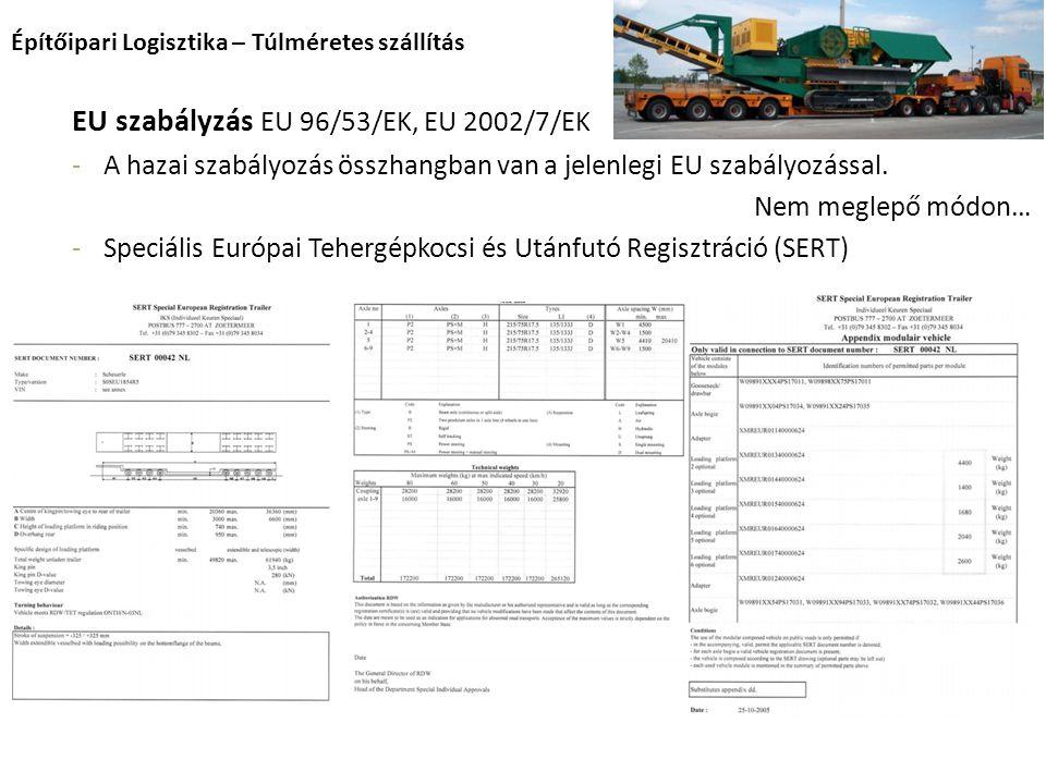 Építőipari Logisztika – Túlméretes szállítás EU szabályzás EU 96/53/EK, EU 2002/7/EK -A hazai szabályozás összhangban van a jelenlegi EU szabályozássa