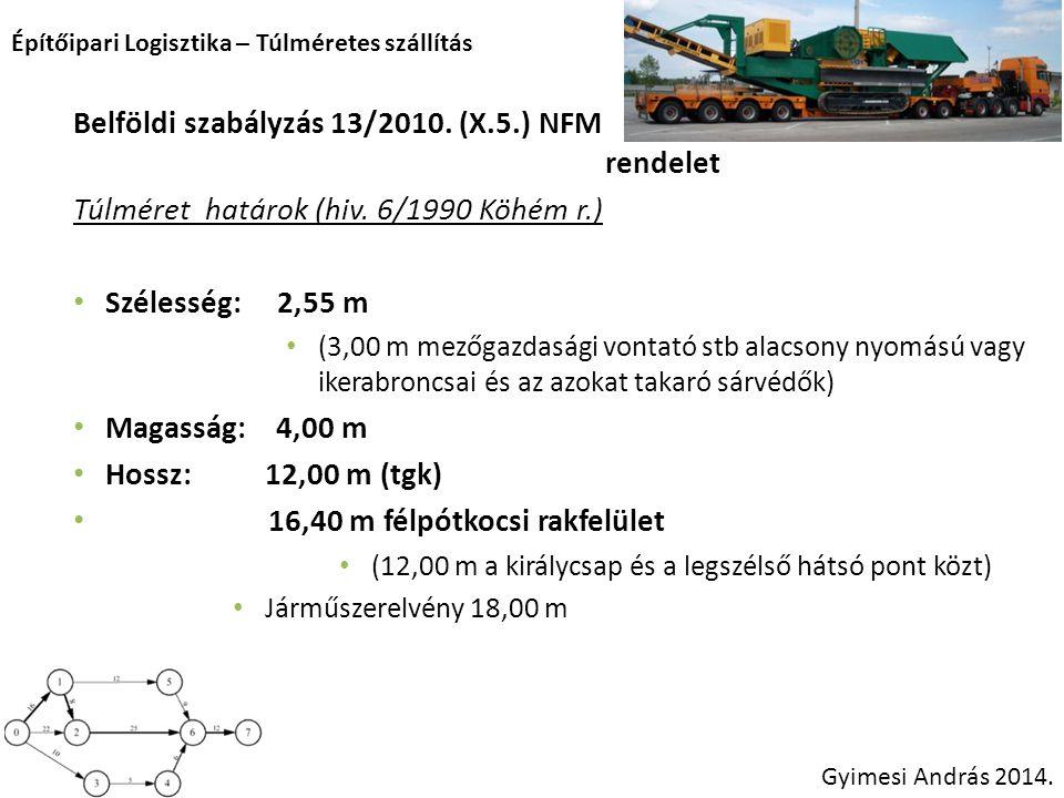 Építőipari Logisztika – Túlméretes szállítás Gyimesi András 2014. Belföldi szabályzás 13/2010. (X.5.) NFM rendelet Túlméret határok (hiv. 6/1990 Köhém