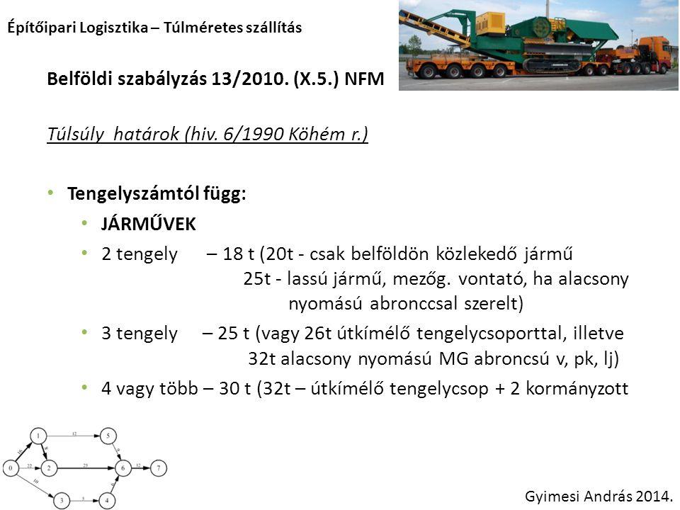 Építőipari Logisztika – Túlméretes szállítás Gyimesi András 2014. Belföldi szabályzás 13/2010. (X.5.) NFM Túlsúly határok (hiv. 6/1990 Köhém r.) Tenge
