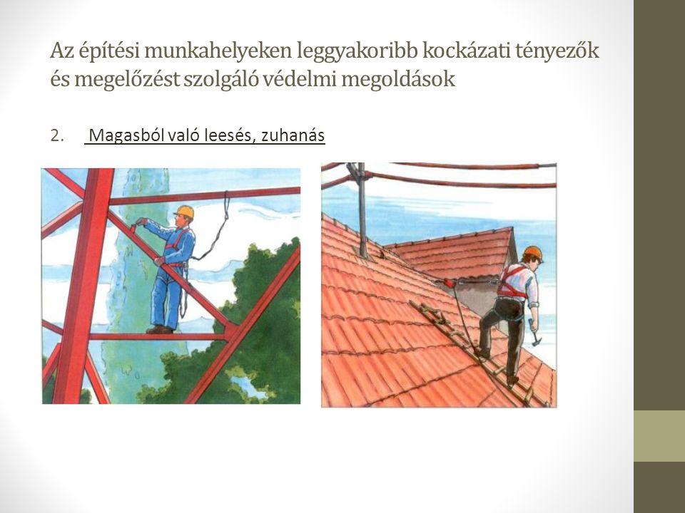 Az építési munkahelyeken leggyakoribb kockázati tényezők és megelőzést szolgáló védelmi megoldások 2. Magasból való leesés, zuhanás