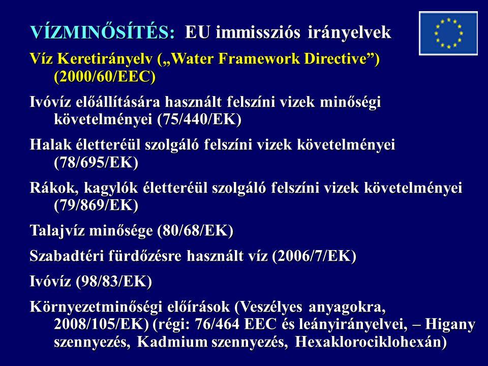 """VÍZMINŐSÍTÉS: Víz Keretirányelv (""""Water Framework Directive"""") (2000/60/EEC) Ivóvíz előállítására használt felszíni vizek minőségi követelményei (75/44"""