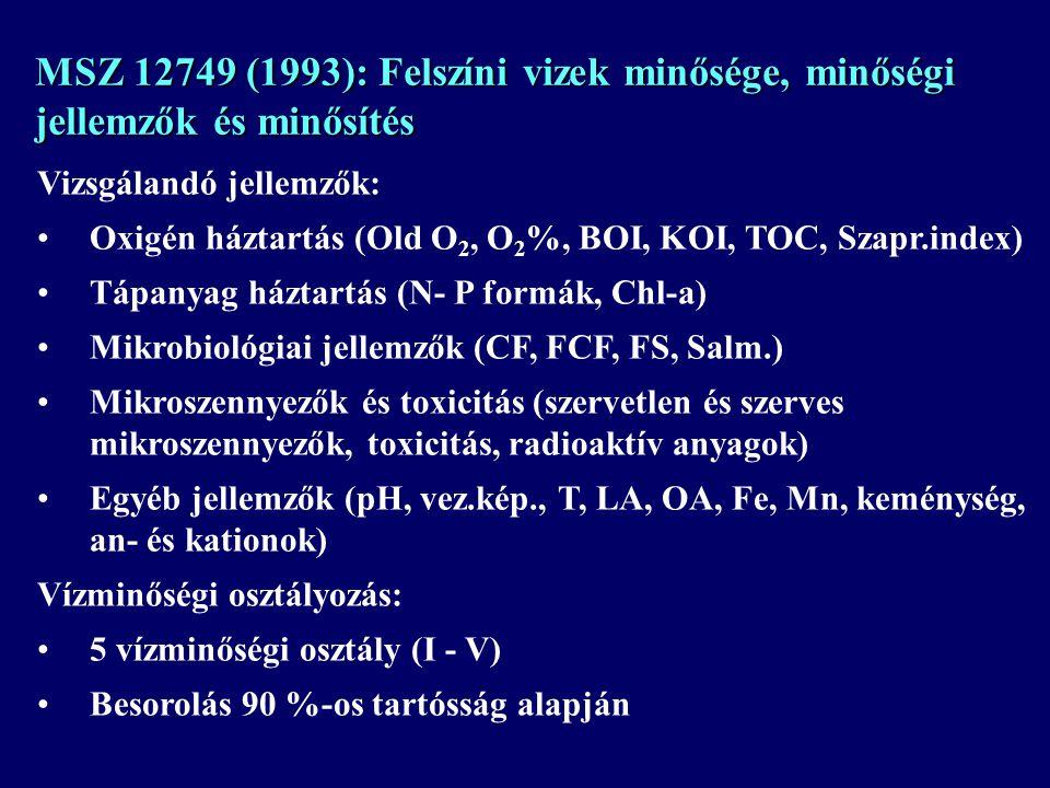 Vizsgálandó jellemzők: Oxigén háztartás (Old O 2, O 2 %, BOI, KOI, TOC, Szapr.index) Tápanyag háztartás (N- P formák, Chl-a) Mikrobiológiai jellemzők