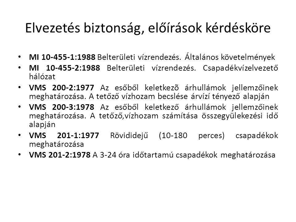 Elvezetés biztonság, előírások kérdésköre MI 10-455-1:1988 Belterületi vízrendezés. Általános követelmények MI 10-455-2:1988 Belterületi vízrendezés.