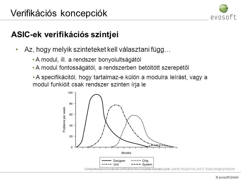 © evosoft GmbH ASIC-ek verifikációs szintjei Verifikációs koncepciók Az, hogy melyik szinteteket kell választani függ… A modul, ill. a rendszer bonyol