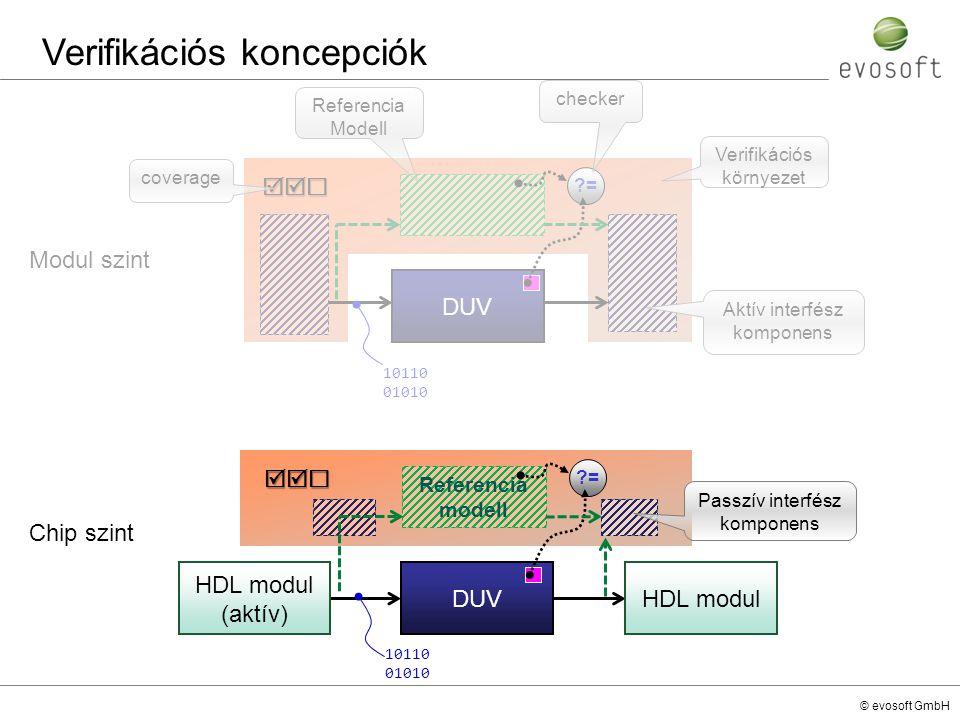 © evosoft GmbH Modul szint Verifikációs koncepciók DUV Referencia modell Passzív interfész komponens 10110 01010 ?=  HDL modul (aktív) HDL modul DU