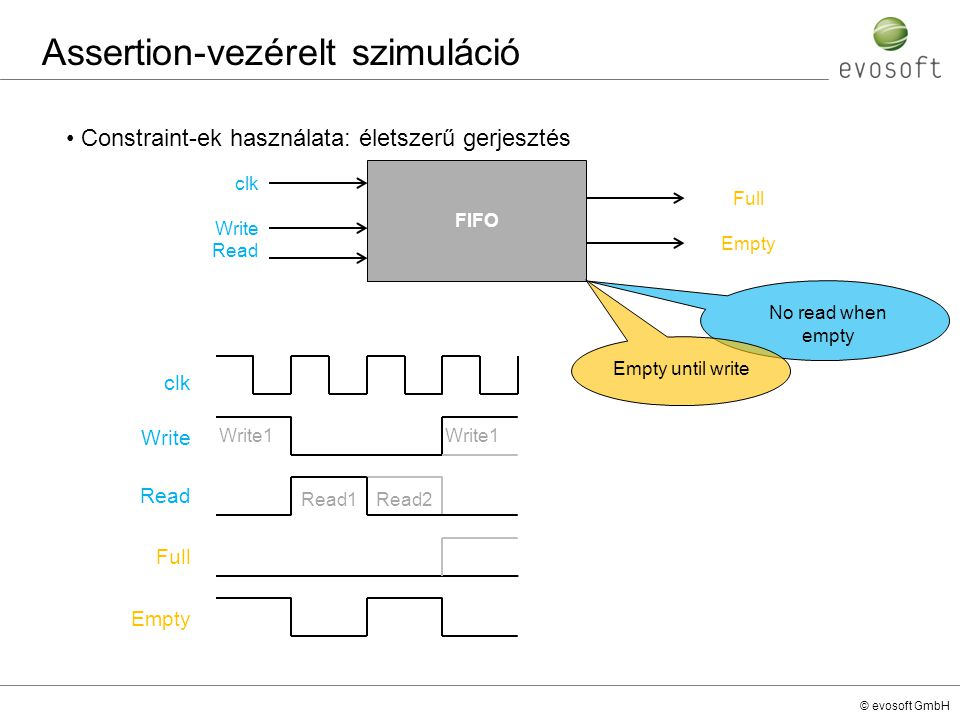 © evosoft GmbH Assertion-vezérelt szimuláció Constraint-ek használata: életszerű gerjesztés Write1 Read1Read2 clk Write Read Full Empty FIFO clk Read Write Full Empty No read when empty Write1 Empty until write