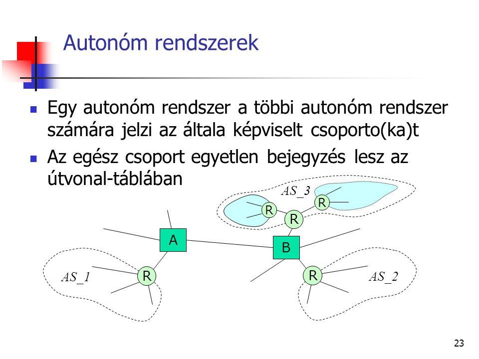 22 Az autonóm rendszerek Az autonóm rendszer (AS) olyan egység, amelyen belül egységes routing policy érvényesül egyetlen hálózat, vagy hálózatok csop