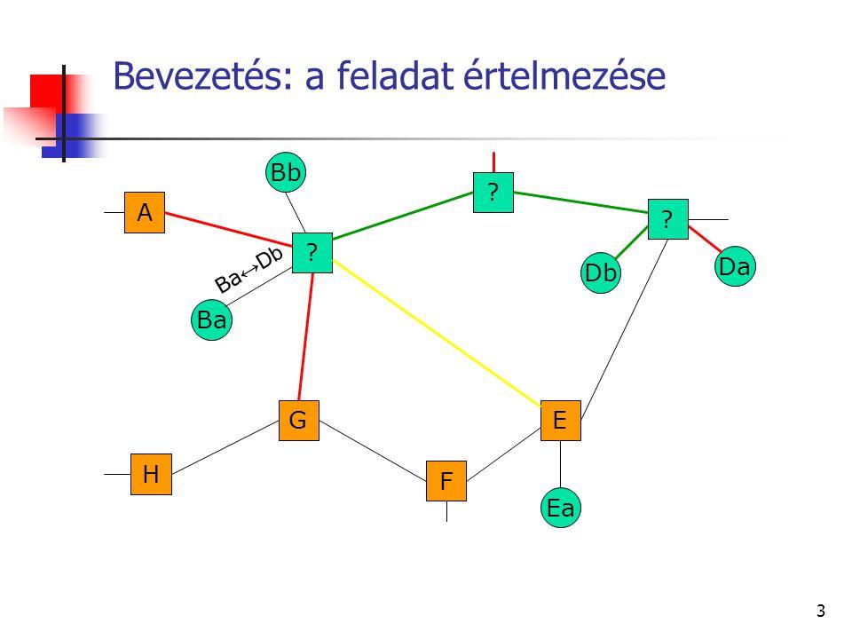 3 Bevezetés: a feladat értelmezése Ba Db G F B H A E C D Ba ↔Db ? Ea ? ? Bb Da