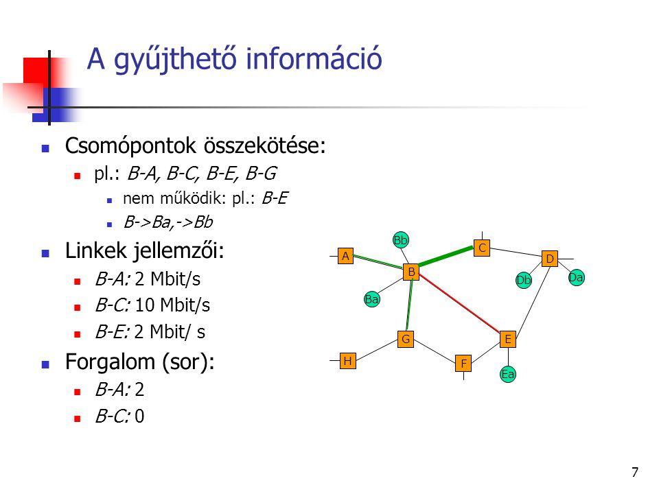 7 A gyűjthető információ Csomópontok összekötése: pl.: B-A, B-C, B-E, B-G nem működik: pl.: B-E B->Ba,->Bb Linkek jellemzői: B-A: 2 Mbit/s B-C: 10 Mbit/s B-E: 2 Mbit/ s Forgalom (sor): B-A: 2 B-C: 0 Ba Db G F B H A E C D Ea Bb Da