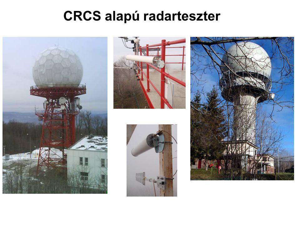 CRCS alapú radarteszter