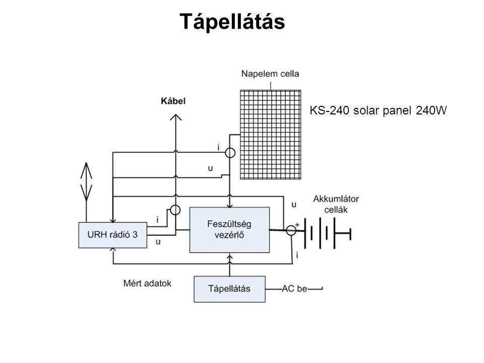 Tápellátás KS-240 solar panel 240W
