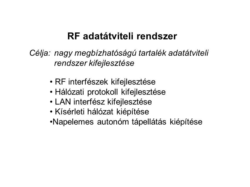 RF adatátviteli rendszer RF interfészek kifejlesztése Hálózati protokoll kifejlesztése LAN interfész kifejlesztése Kísérleti hálózat kiépítése Napelemes autonóm tápellátás kiépítése Célja: nagy megbízhatóságú tartalék adatátviteli rendszer kifejlesztése