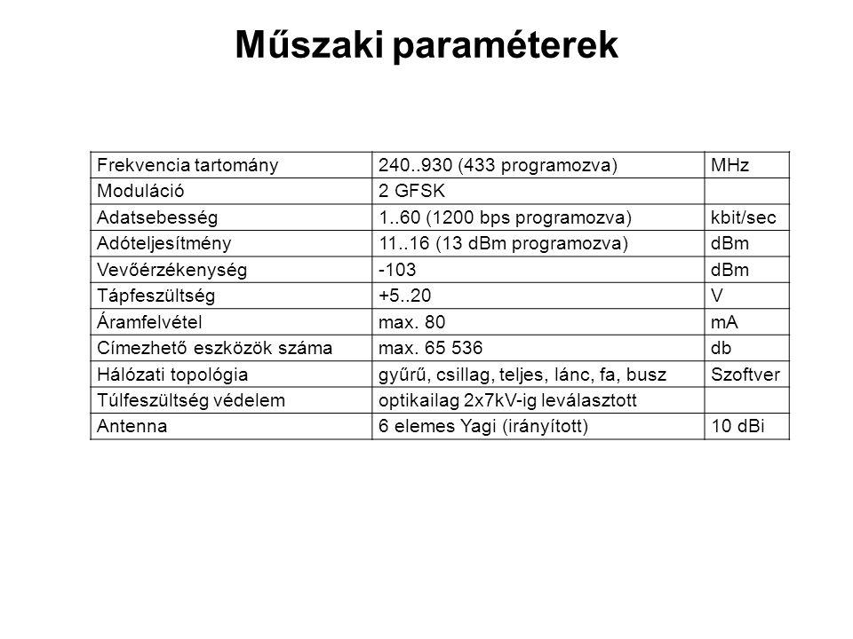 Műszaki paraméterek Frekvencia tartomány240..930 (433 programozva)MHz Moduláció2 GFSK Adatsebesség1..60 (1200 bps programozva)kbit/sec Adóteljesítmény
