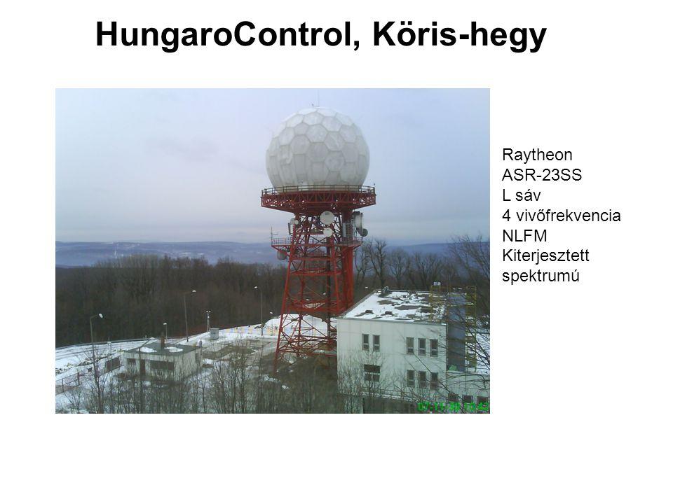 Raytheon ASR-23SS L sáv 4 vivőfrekvencia NLFM Kiterjesztett spektrumú HungaroControl, Köris-hegy