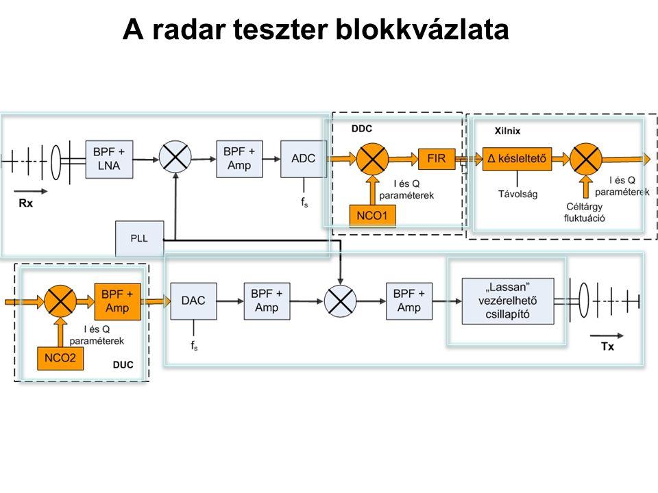 Radar teszter paraméterek RCS Doppler csúszás-1000..