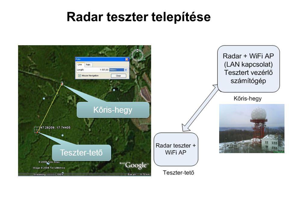 A radar a rádiótoronyból