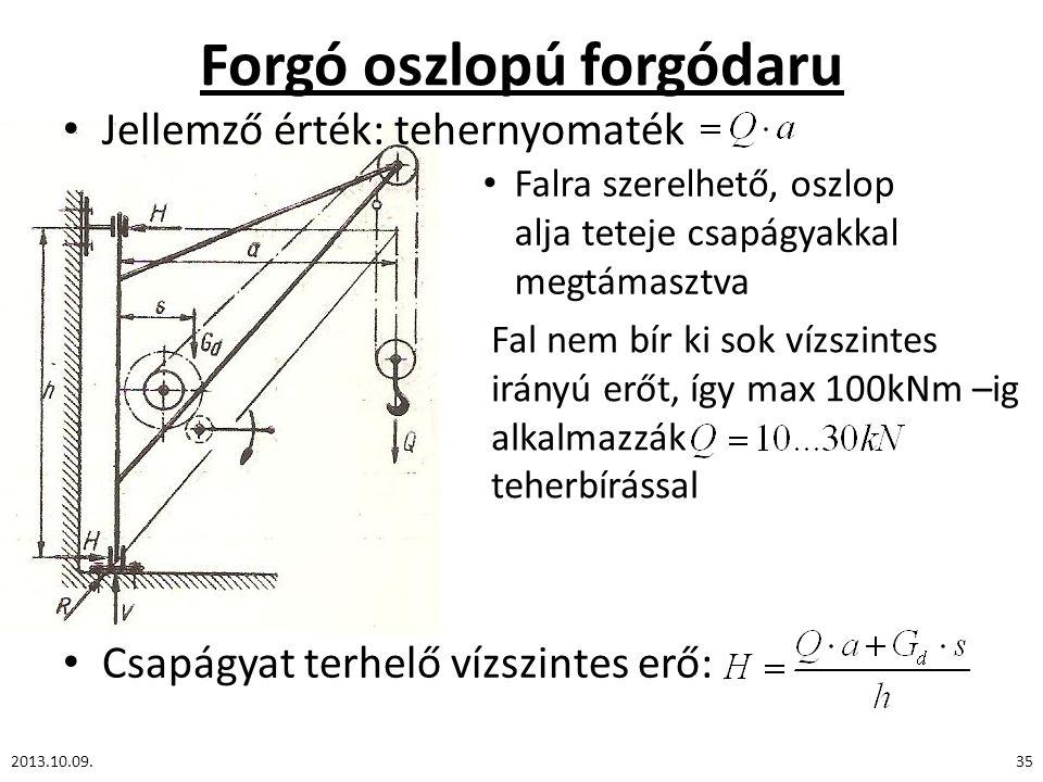 Forgó oszlopú forgódaru Jellemző érték: tehernyomaték Csapágyat terhelő vízszintes erő: 2013.10.09.35 Falra szerelhető, oszlop alja teteje csapágyakka