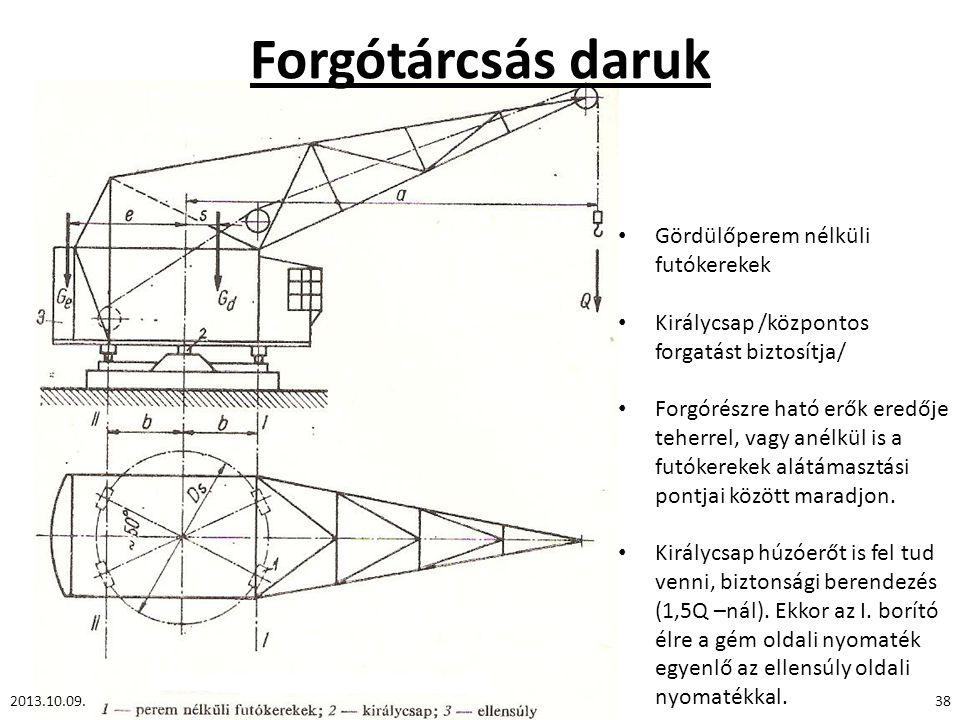 Forgótárcsás daruk 2013.10.09.38 Gördülőperem nélküli futókerekek Királycsap /központos forgatást biztosítja/ Forgórészre ható erők eredője teherrel,