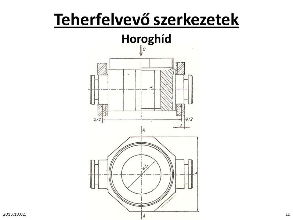 Teherfelvevő szerkezetek Horoghíd 2013.10.02.10