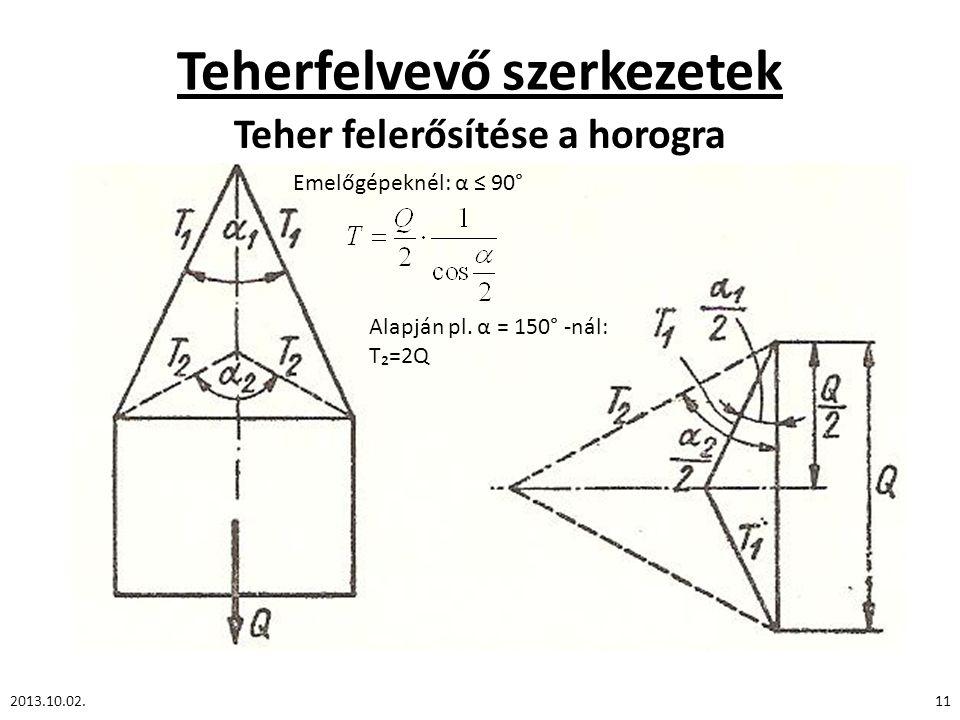 Teherfelvevő szerkezetek Teher felerősítése a horogra 2013.10.02.11 Emelőgépeknél: α ≤ 90° Alapján pl. α = 150° -nál: T₂=2Q