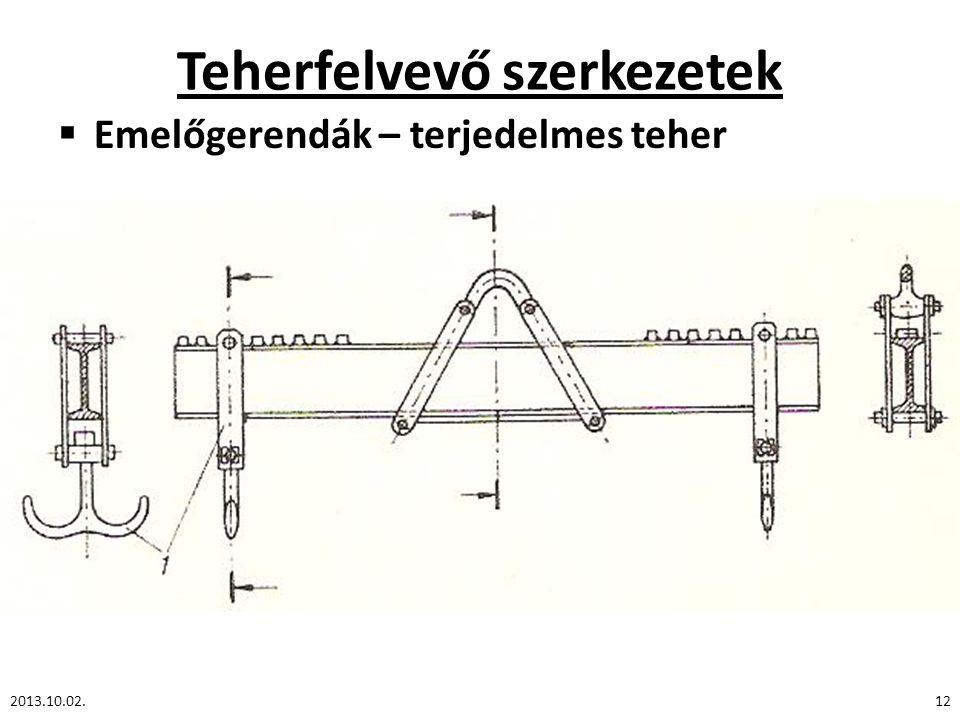 Teherfelvevő szerkezetek  Emelőgerendák – terjedelmes teher 2013.10.02.12