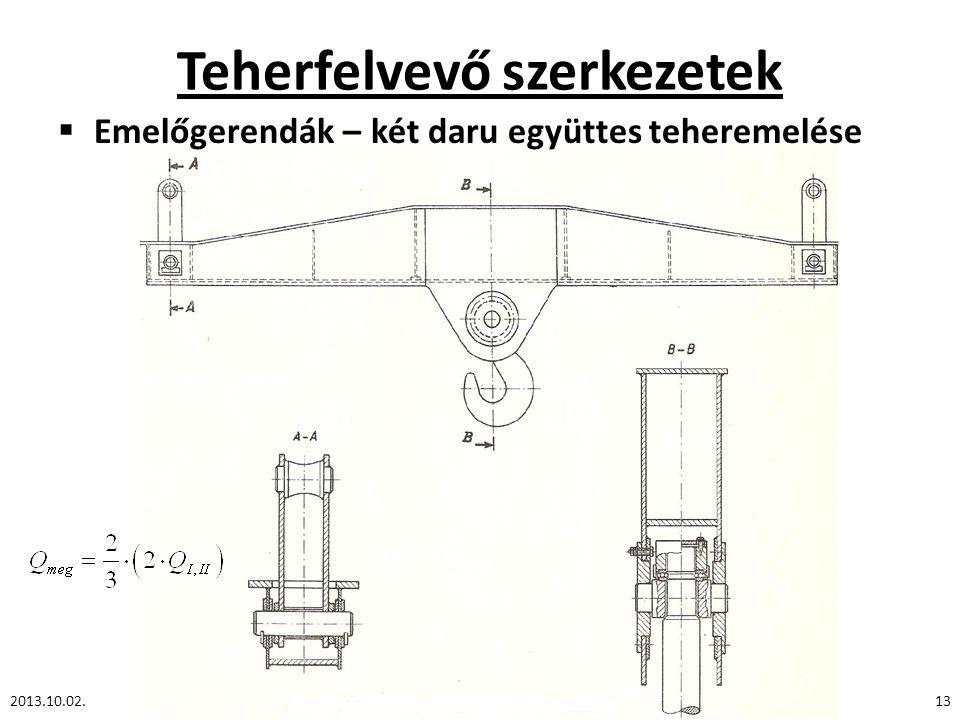 Teherfelvevő szerkezetek  Emelőgerendák – két daru együttes teheremelése 2013.10.02.13