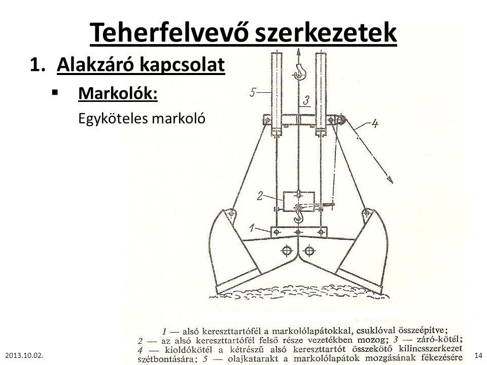 Teherfelvevő szerkezetek 1.Alakzáró kapcsolat  Markolók: Egyköteles markoló 2013.10.02.14