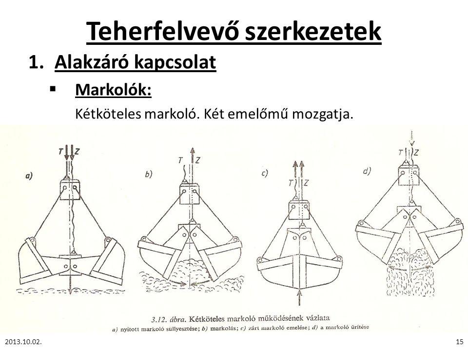 Teherfelvevő szerkezetek 1.Alakzáró kapcsolat  Markolók: Kétköteles markoló. Két emelőmű mozgatja. 2013.10.02.15