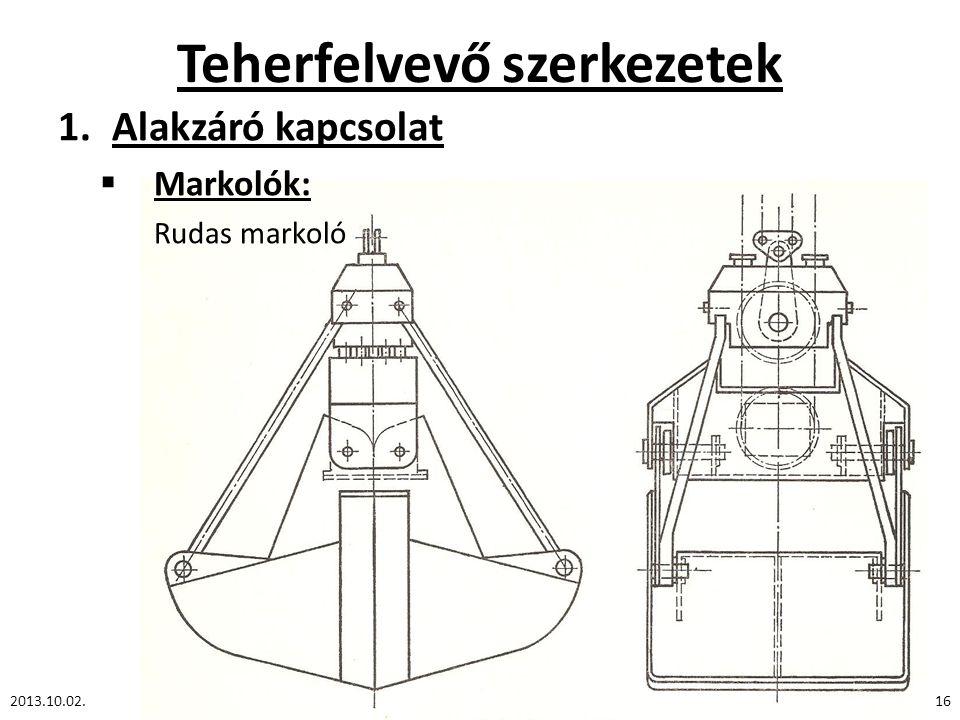 Teherfelvevő szerkezetek 1.Alakzáró kapcsolat  Markolók: Rudas markoló 2013.10.02.16