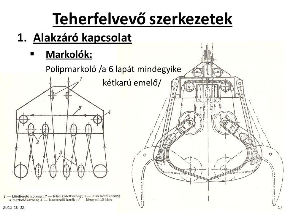 Teherfelvevő szerkezetek 1.Alakzáró kapcsolat  Markolók: Polipmarkoló /a 6 lapát mindegyike kétkarú emelő/ 2013.10.02.17