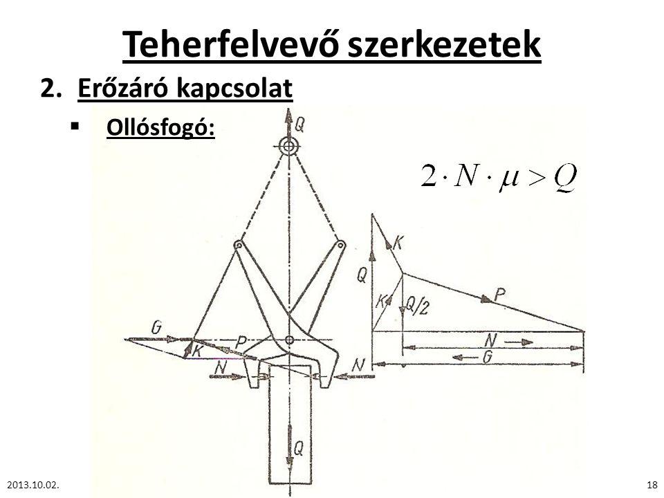 Teherfelvevő szerkezetek 2.Erőzáró kapcsolat  Ollósfogó: 2013.10.02.18