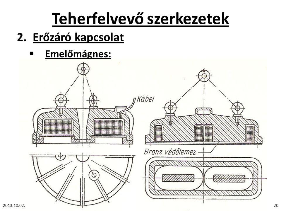 Teherfelvevő szerkezetek 2.Erőzáró kapcsolat  Emelőmágnes: 2013.10.02.20