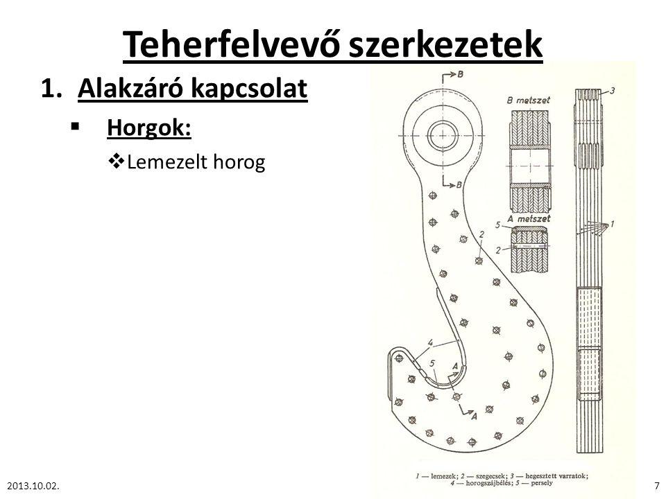 Teherfelvevő szerkezetek 1.Alakzáró kapcsolat  Horgok:  Lemezelt horog 2013.10.02.7
