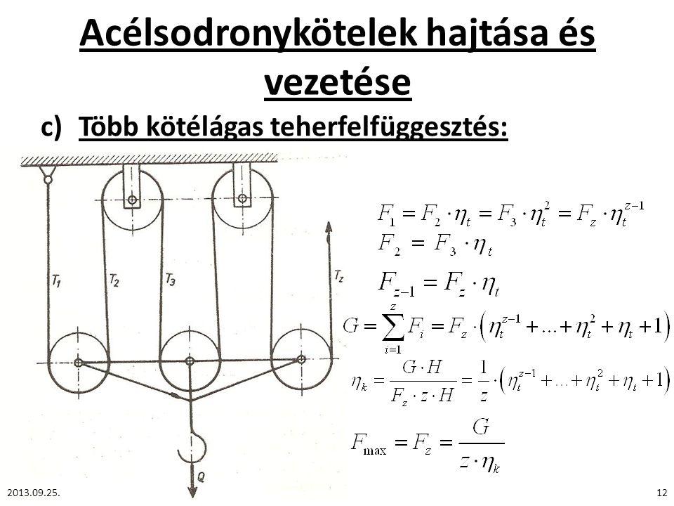 Acélsodronykötelek hajtása és vezetése c)Több kötélágas teherfelfüggesztés: 2013.09.25.12