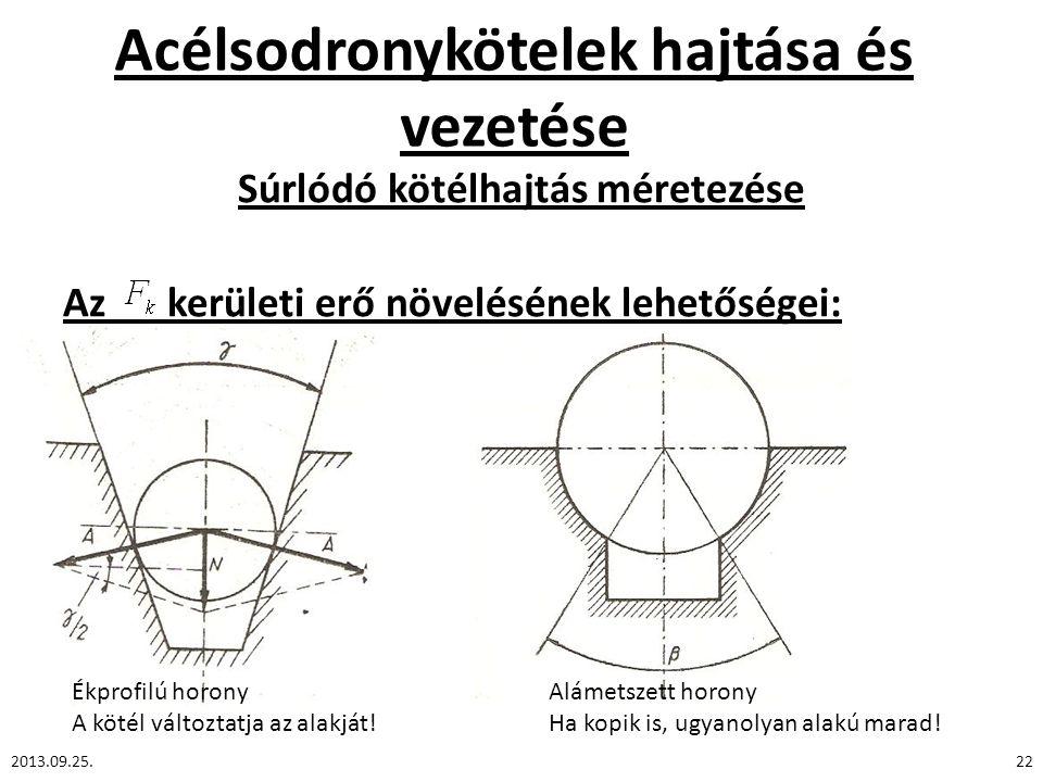 Acélsodronykötelek hajtása és vezetése Súrlódó kötélhajtás méretezése Az kerületi erő növelésének lehetőségei: 2013.09.25.22 Ékprofilú horony A kötél
