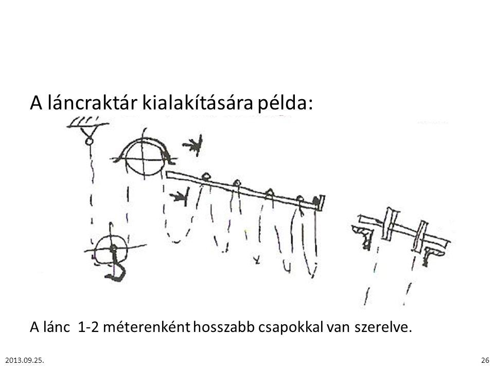 A láncraktár kialakítására példa: A lánc 1-2 méterenként hosszabb csapokkal van szerelve. 2013.09.25.26